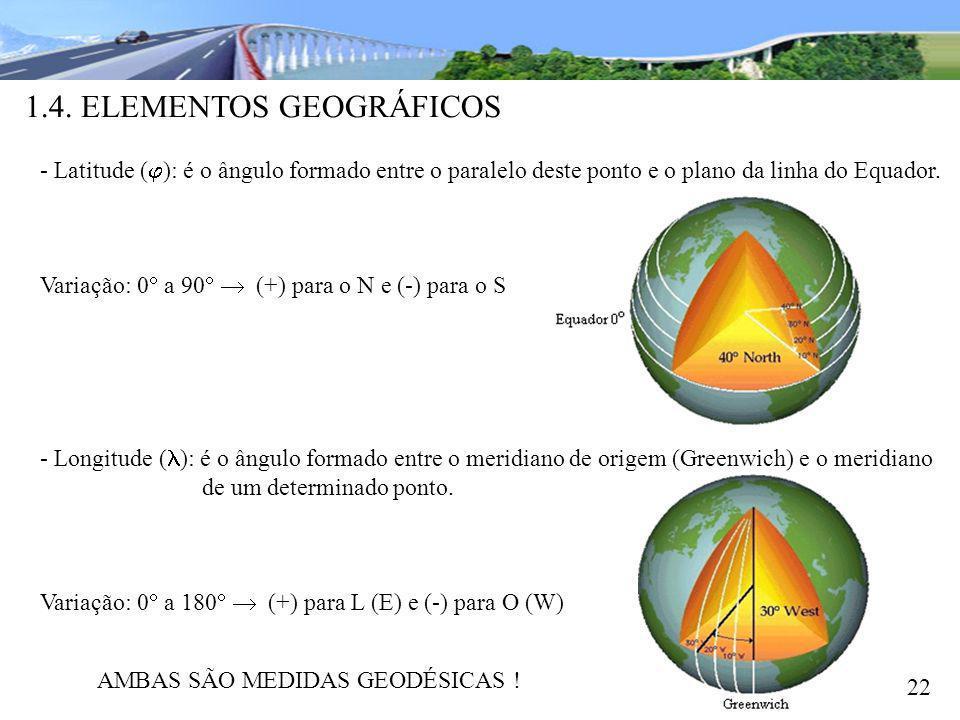 1.4. ELEMENTOS GEOGRÁFICOS 22 - Latitude ( ): é o ângulo formado entre o paralelo deste ponto e o plano da linha do Equador. Variação: 0 a 90 (+) para