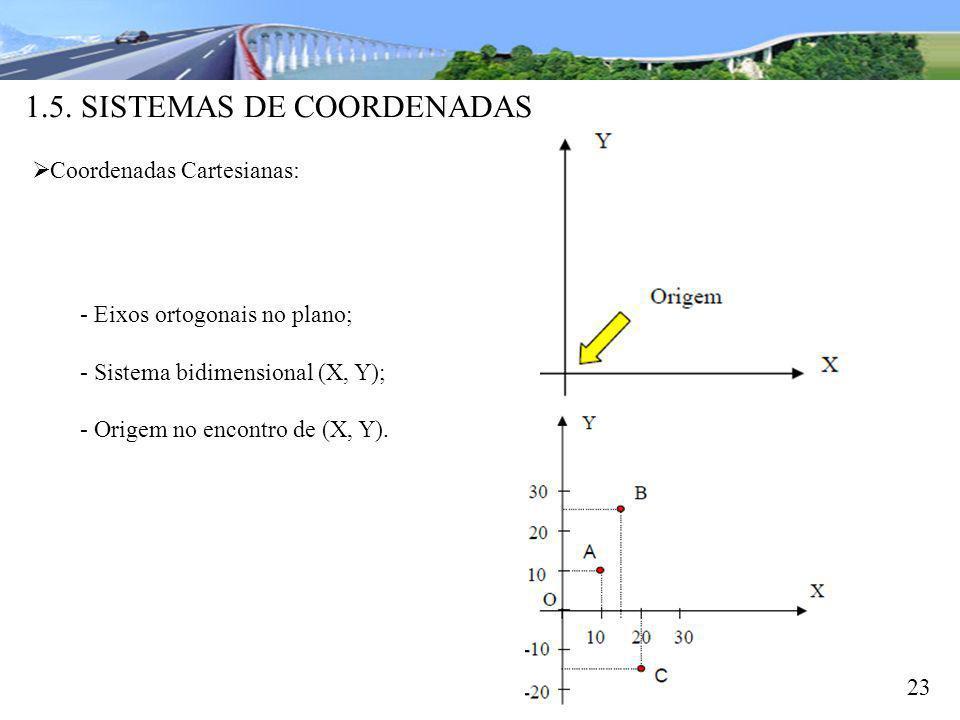 1.5. SISTEMAS DE COORDENADAS 23 Coordenadas Cartesianas: - Eixos ortogonais no plano; - Sistema bidimensional (X, Y); - Origem no encontro de (X, Y).