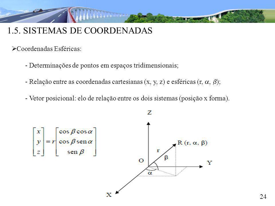 1.5. SISTEMAS DE COORDENADAS 24 Coordenadas Esféricas: - Determinações de pontos em espaços tridimensionais; - Relação entre as coordenadas cartesiana