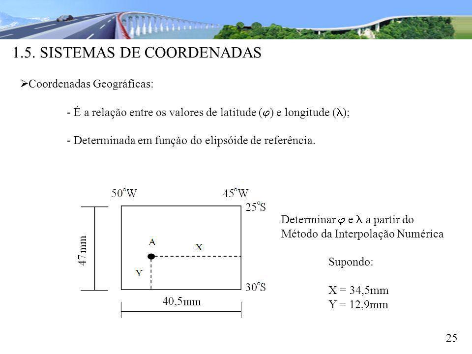 1.5. SISTEMAS DE COORDENADAS 25 Coordenadas Geográficas: - É a relação entre os valores de latitude ( ) e longitude ( ); - Determinada em função do el