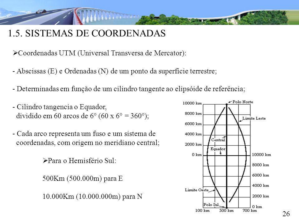 1.5. SISTEMAS DE COORDENADAS 26 Coordenadas UTM (Universal Transversa de Mercator): - Abscissas (E) e Ordenadas (N) de um ponto da superfície terrestr