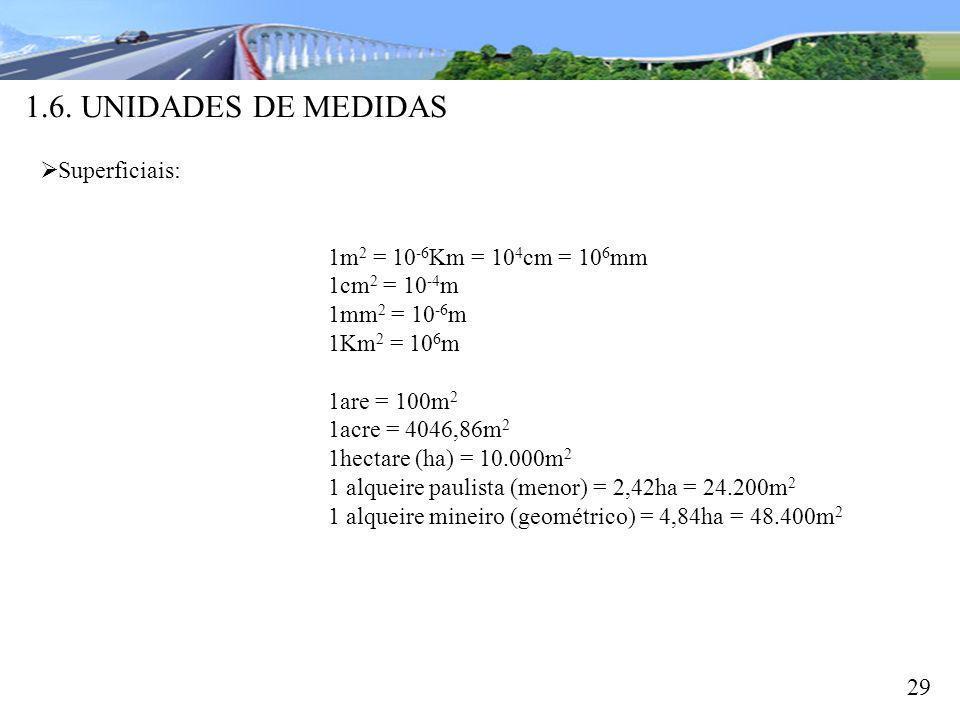 1.6. UNIDADES DE MEDIDAS 29 Superficiais: 1m 2 = 10 -6 Km = 10 4 cm = 10 6 mm 1cm 2 = 10 -4 m 1mm 2 = 10 -6 m 1Km 2 = 10 6 m 1are = 100m 2 1acre = 404