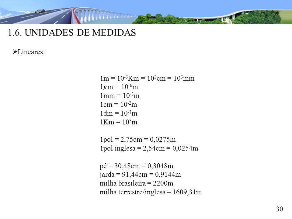 1.6. UNIDADES DE MEDIDAS 30 Lineares: 1m = 10 -3 Km = 10 2 cm = 10 3 mm 1 m = 10 -6 m 1mm = 10 -3 m 1cm = 10 -2 m 1dm = 10 -1 m 1Km = 10 3 m 1pol = 2,