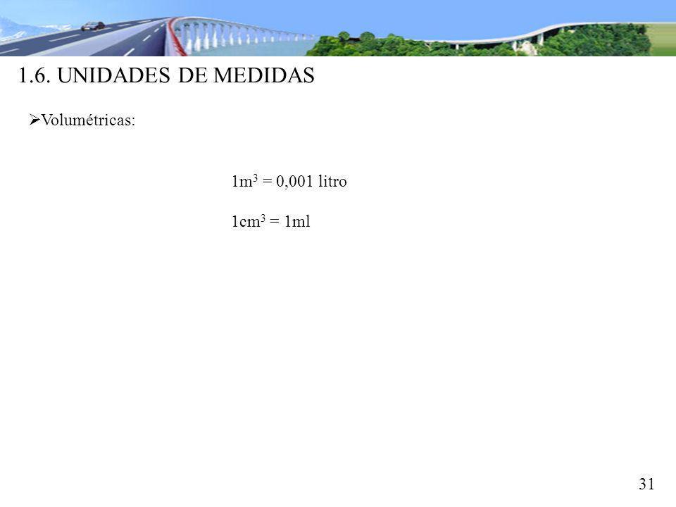 1.6. UNIDADES DE MEDIDAS 31 Volumétricas: 1m 3 = 0,001 litro 1cm 3 = 1ml