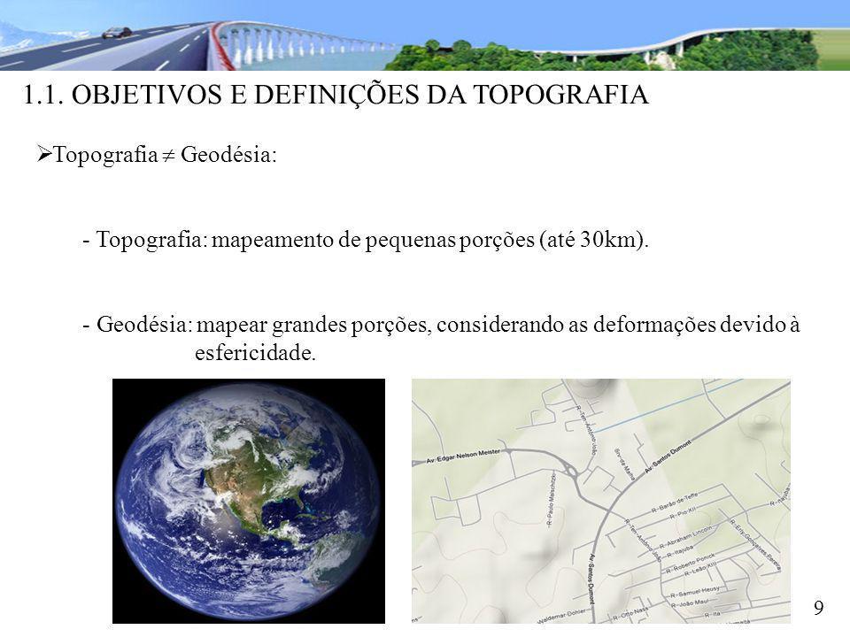 1.1. OBJETIVOS E DEFINIÇÕES DA TOPOGRAFIA 9 Topografia Geodésia: - Topografia: mapeamento de pequenas porções (até 30km). - Geodésia: mapear grandes p