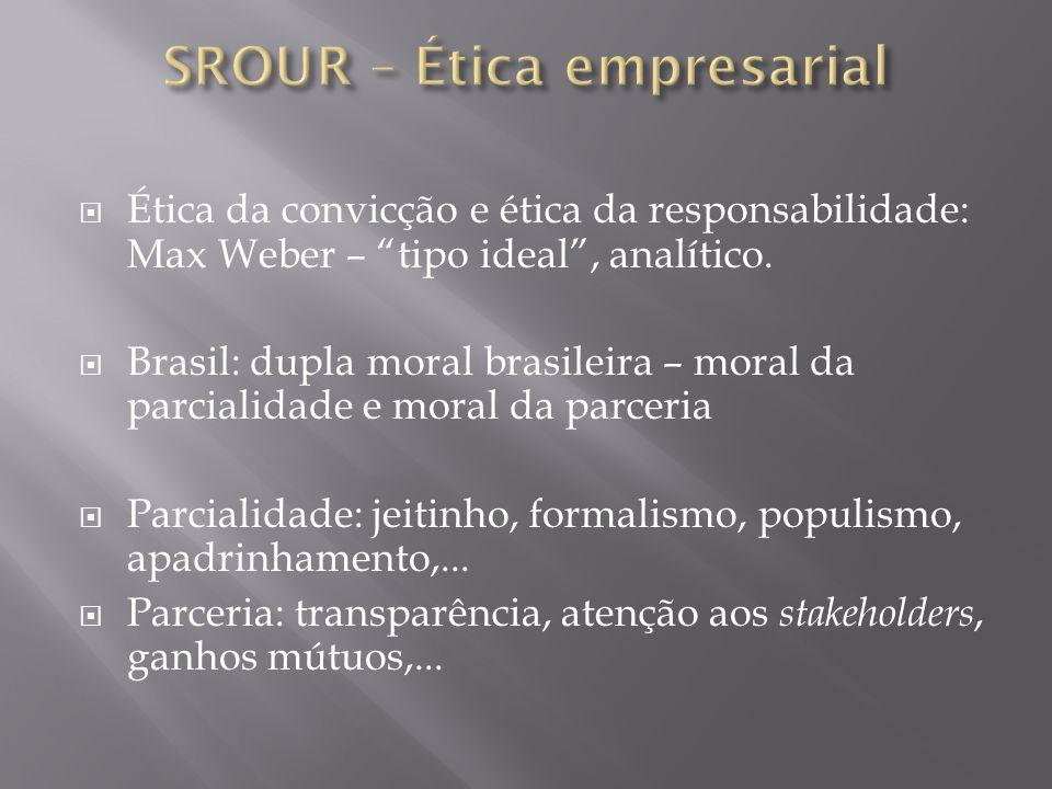 Ética da convicção e ética da responsabilidade: Max Weber – tipo ideal, analítico. Brasil: dupla moral brasileira – moral da parcialidade e moral da p