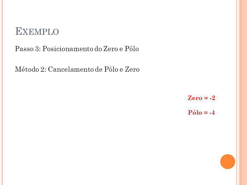 E XEMPLO Passo 3: Posicionamento do Zero e Pólo Método 2: Cancelamento de Pólo e Zero Zero = -2 Pólo = -4