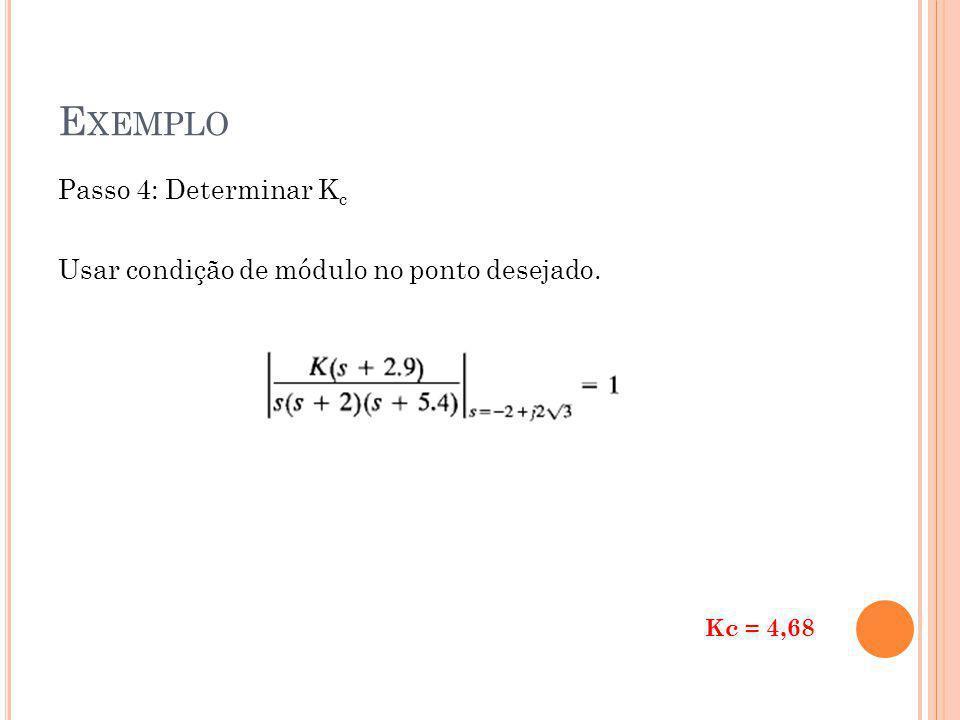 E XEMPLO Passo 4: Determinar K c Usar condição de módulo no ponto desejado. Kc = 4,68