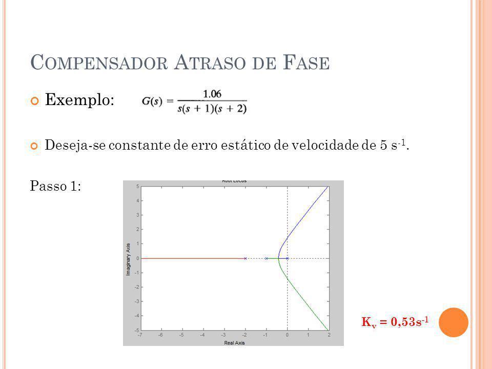 C OMPENSADOR A TRASO DE F ASE Exemplo: Deseja-se constante de erro estático de velocidade de 5 s -1.