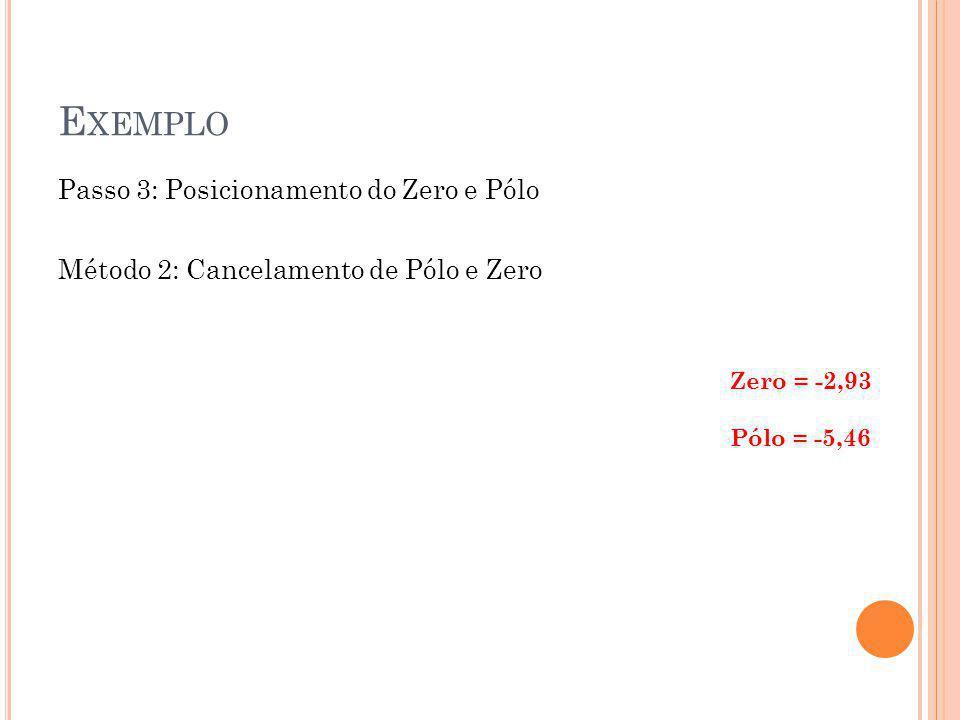 E XEMPLO Passo 3: Posicionamento do Zero e Pólo Método 2: Cancelamento de Pólo e Zero Zero = -2,93 Pólo = -5,46