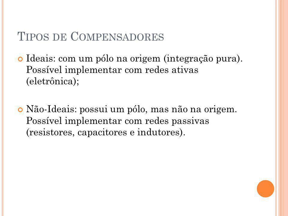 T IPOS DE C OMPENSADORES Ideais: com um pólo na origem (integração pura).
