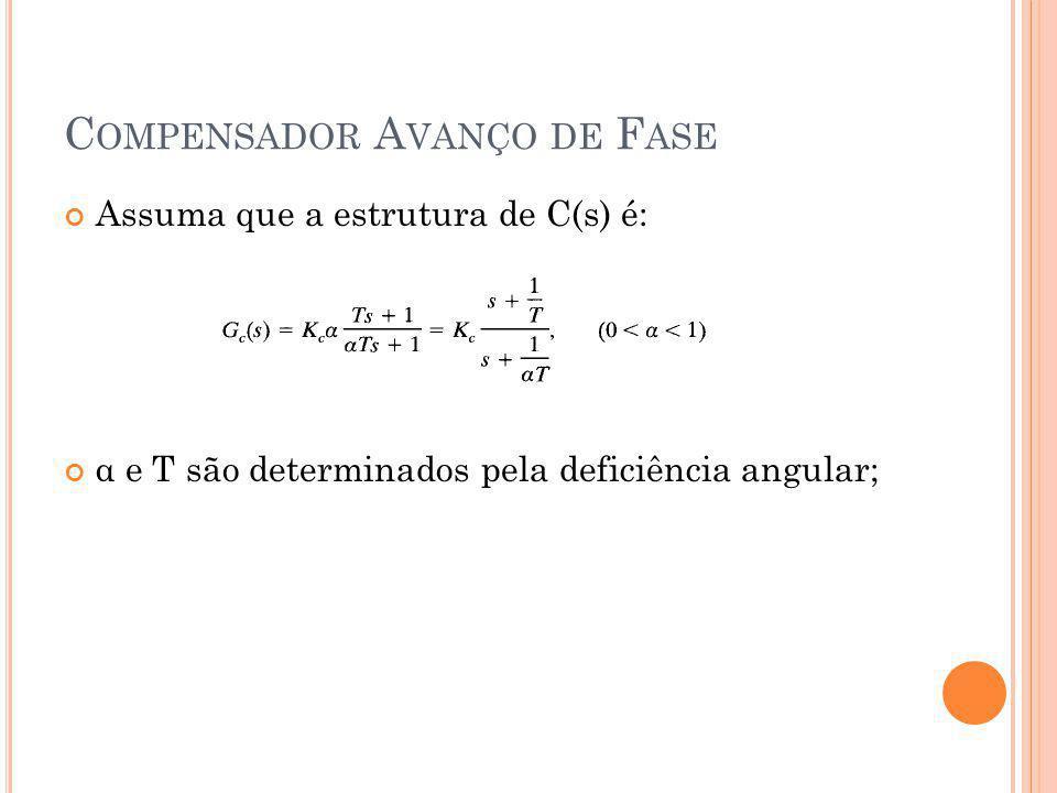 C OMPENSADOR A VANÇO DE F ASE Exemplo: Deseja-se amortecimento de 0,5 e frequência natural de 4 rad/s.