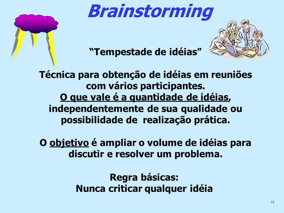 12 Brainstorming Tempestade de idéias Técnica para obtenção de idéias em reuniões com vários participantes.