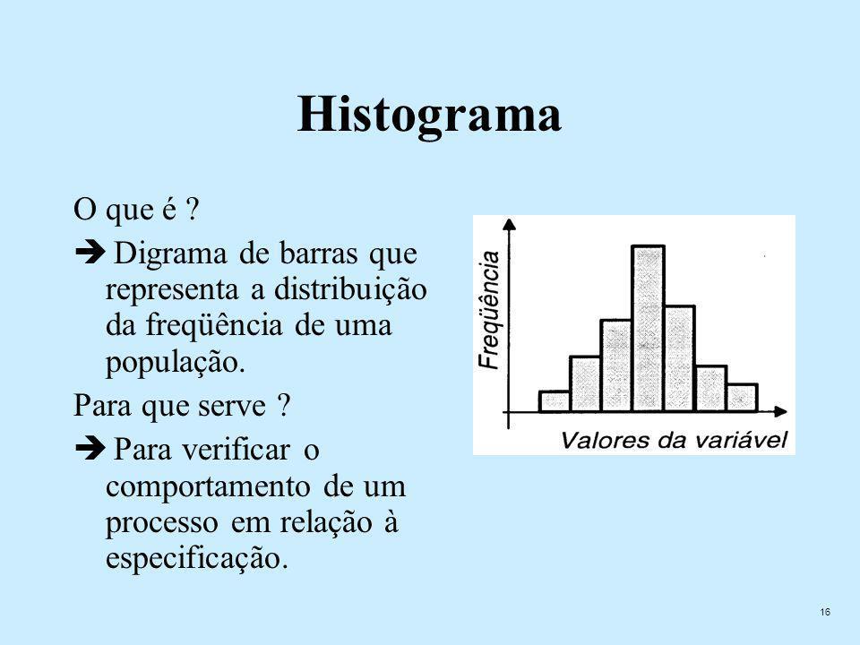 16 Histograma O que é .