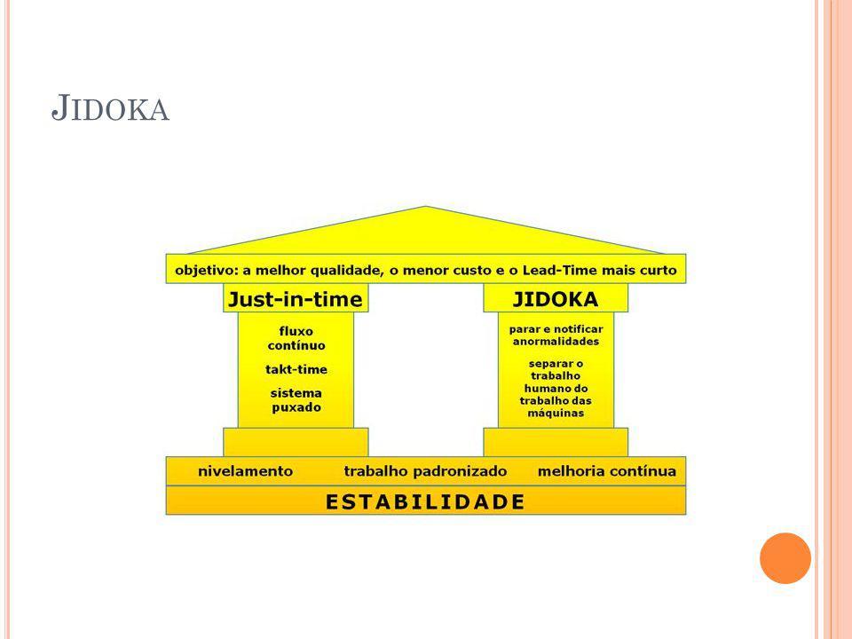 J IDOKA