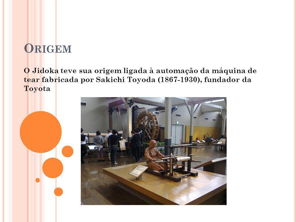 O RIGEM O Jidoka teve sua origem ligada à automação da máquina de tear fabricada por Sakichi Toyoda (1867-1930), fundador da Toyota