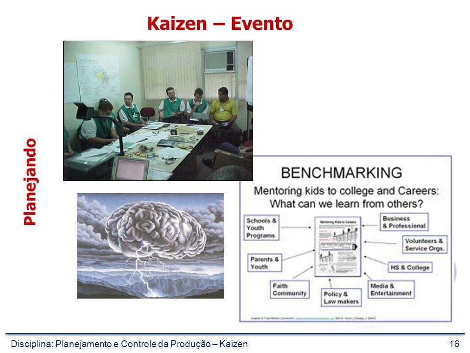 Equipe Kaizen Facilitador – Cunsultor Técnico Líder de Equipe – Pessoal de Suporte ou de outra área Sub-Líder – Obrigatoriamente um funcionário da áre