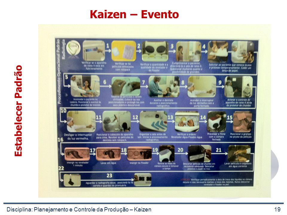 18 Kaizen – Evento Genba Kaizen Disciplina: Planejamento e Controle da Produção – Kaizen