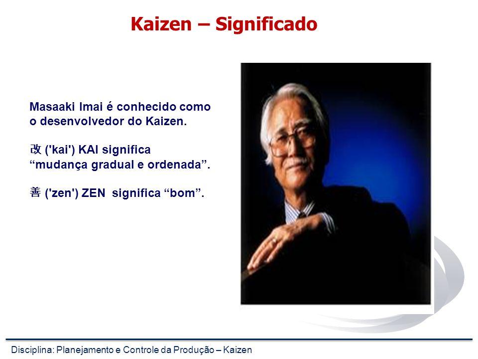 Kaizen – Melhoria Contínua Disciplina: Planejamento e Controle da Produção – Kaizen Acadêmicos: Diego Chaves Franco Emerson Barcelos Amaral Gustavo Za