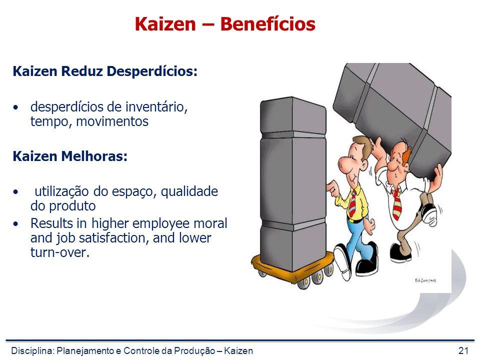 20 Kaizen – Evento Celebrar Melhoria Contínua é o resultado de melhoria contínua Disciplina: Planejamento e Controle da Produção – Kaizen