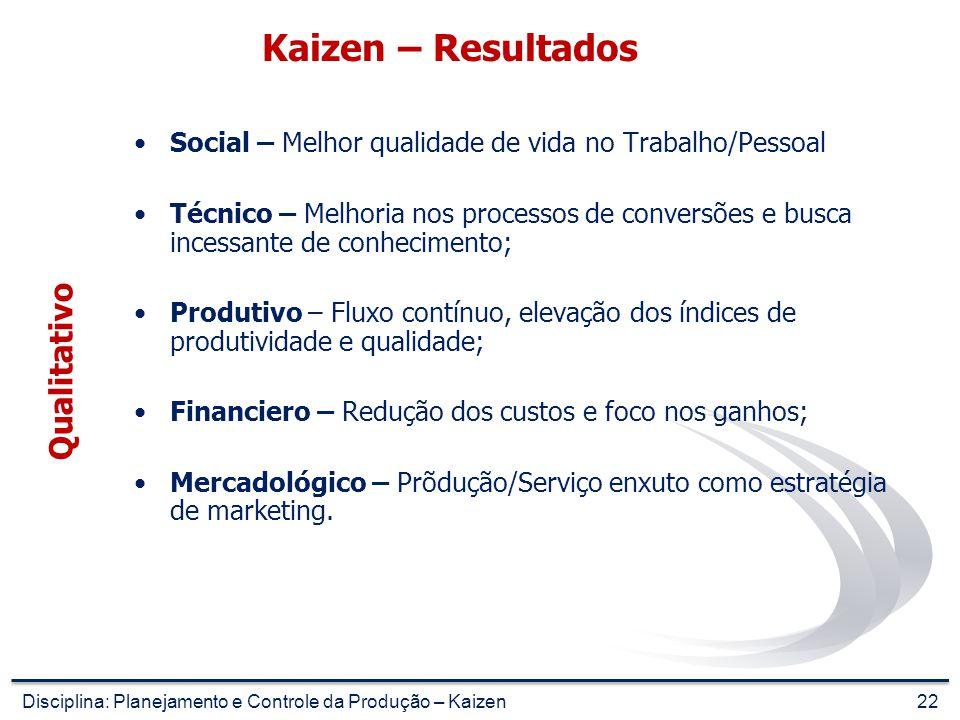 Kaizen Reduz Desperdícios: desperdícios de inventário, tempo, movimentos Kaizen Melhoras: utilização do espaço, qualidade do produto Results in higher
