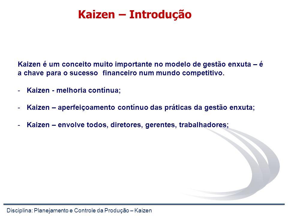 Kaizen é um conceito muito importante no modelo de gestão enxuta – é a chave para o sucesso financeiro num mundo competitivo.