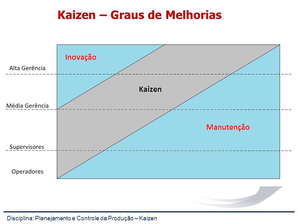 Kaizen – Valores Kaizen Sugestões 5S CCQ Atividades em pequenos grupos Poka-Yoke Just in Time TQC 8 Desperdícios TPM Controle Visual Hoshin Kanri Zero