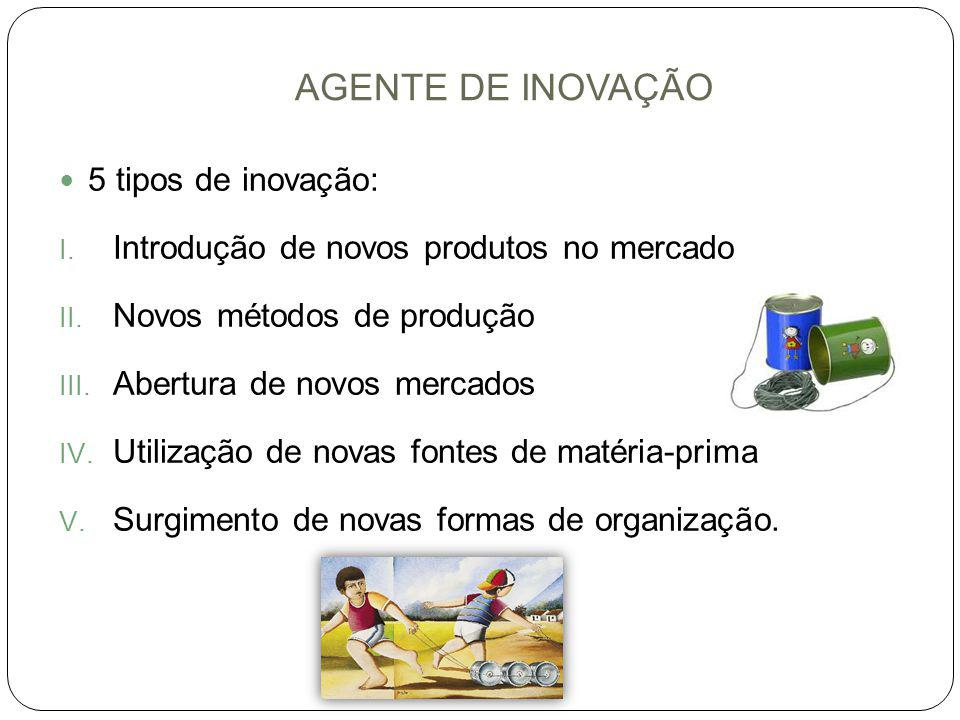 AGENTE DE INOVAÇÃO 5 tipos de inovação: I. Introdução de novos produtos no mercado II. Novos métodos de produção III. Abertura de novos mercados IV. U