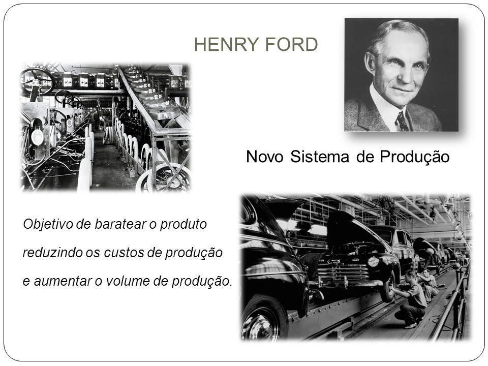 HENRY FORD Novo Sistema de Produção Objetivo de baratear o produto reduzindo os custos de produção e aumentar o volume de produção.