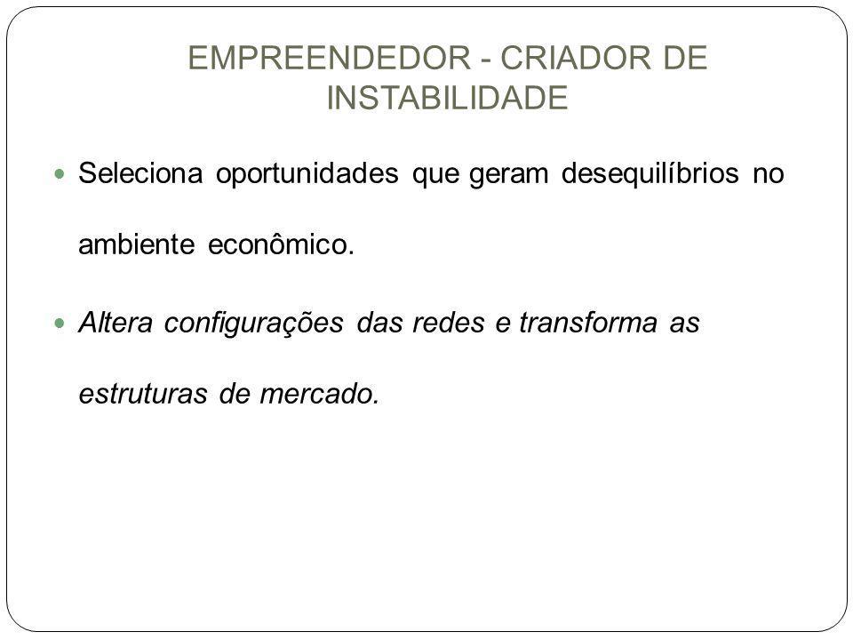 EMPREENDEDOR - CRIADOR DE INSTABILIDADE Seleciona oportunidades que geram desequilíbrios no ambiente econômico. Altera configurações das redes e trans