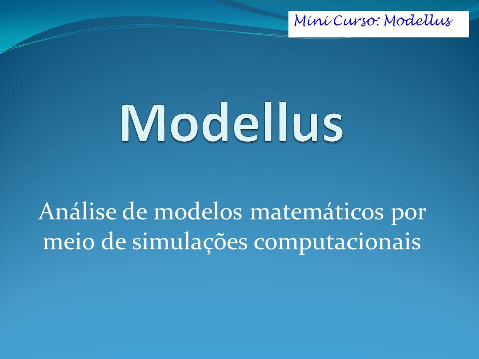 Assim, obtemos uma figura como a seguir Mini Curso: Modellus