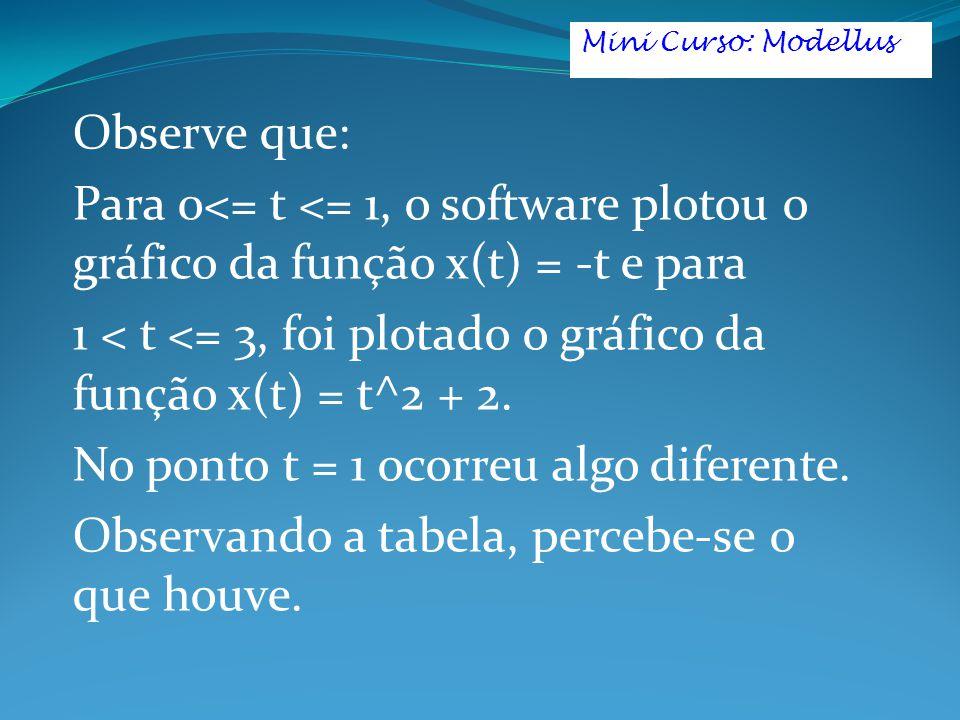 Observe que: Para 0<= t <= 1, o software plotou o gráfico da função x(t) = -t e para 1 < t <= 3, foi plotado o gráfico da função x(t) = t^2 + 2. No po