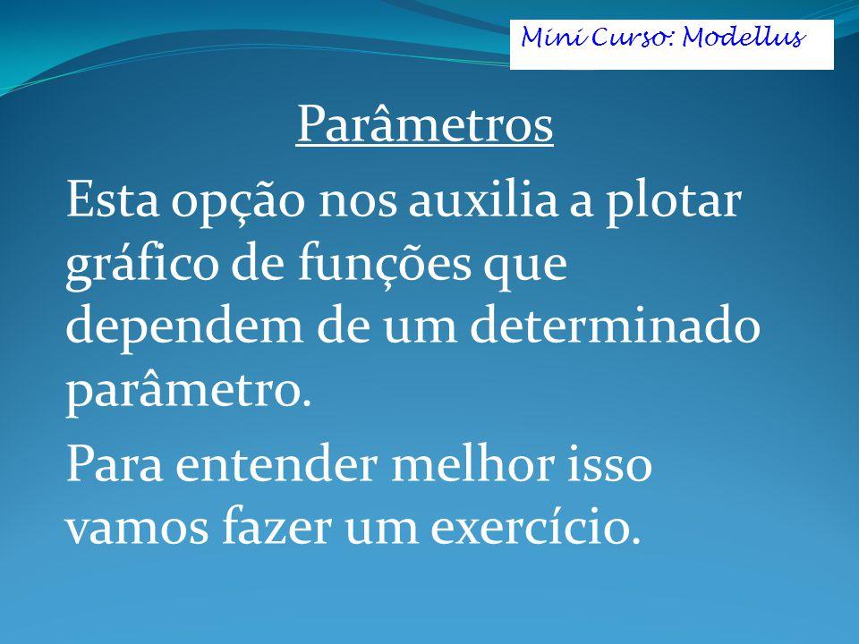 Parâmetros Esta opção nos auxilia a plotar gráfico de funções que dependem de um determinado parâmetro.