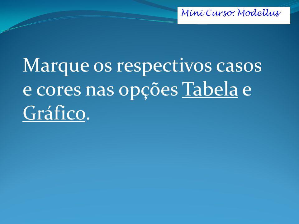 Marque os respectivos casos e cores nas opções Tabela e Gráfico. Mini Curso: Modellus