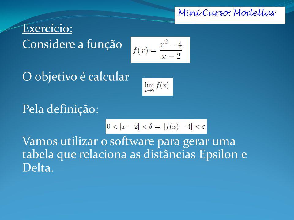 Exercício: Considere a função O objetivo é calcular Pela definição: Vamos utilizar o software para gerar uma tabela que relaciona as distâncias Epsilon e Delta.