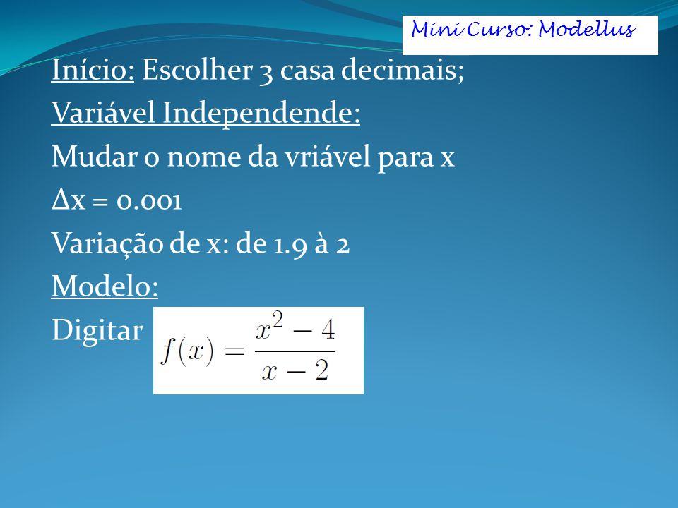 Início: Escolher 3 casa decimais; Variável Independende: Mudar o nome da vriável para x Δx = 0.001 Variação de x: de 1.9 à 2 Modelo: Digitar Mini Curs