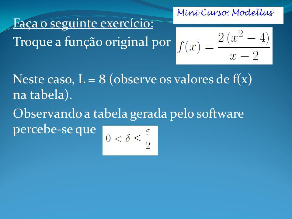 Faça o seguinte exercício: Troque a função original por Neste caso, L = 8 (observe os valores de f(x) na tabela). Observando a tabela gerada pelo soft
