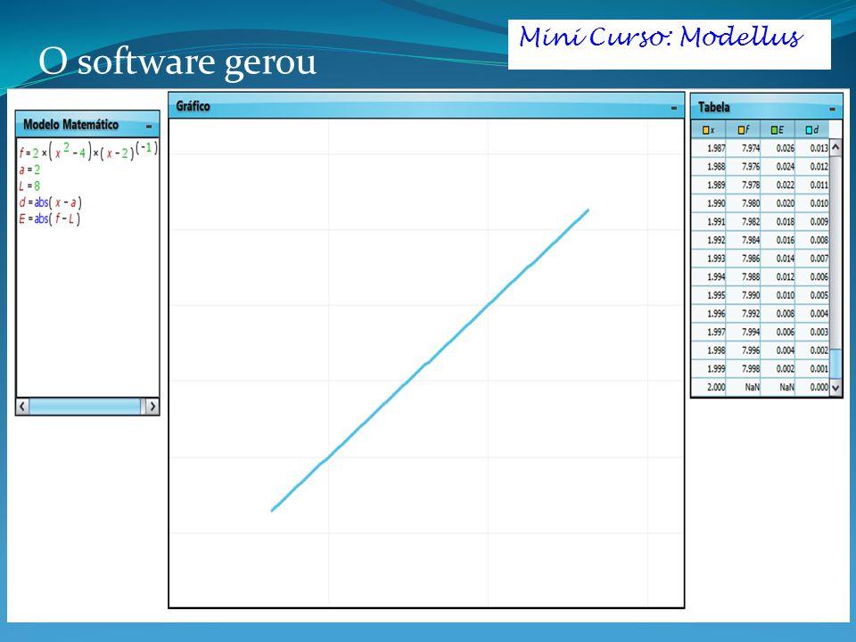 O software gerou Mini Curso: Modellus