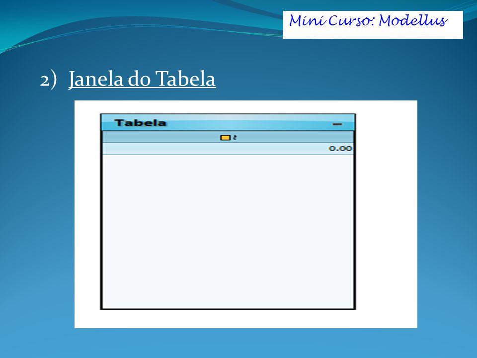 2) Janela do Tabela Mini Curso: Modellus