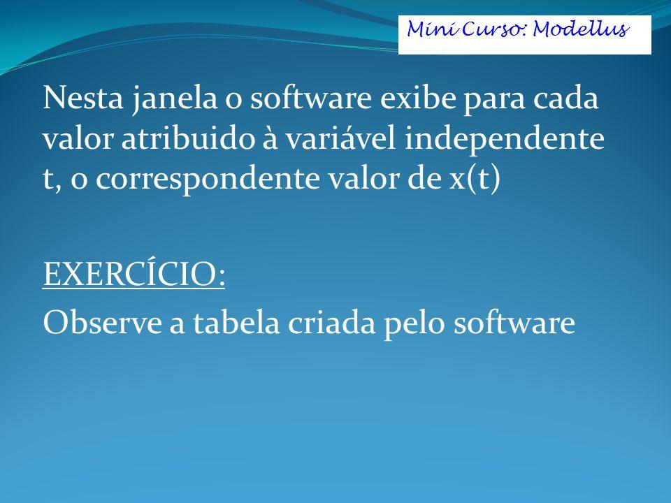 Nesta janela o software exibe para cada valor atribuido à variável independente t, o correspondente valor de x(t) EXERCÍCIO: Observe a tabela criada p