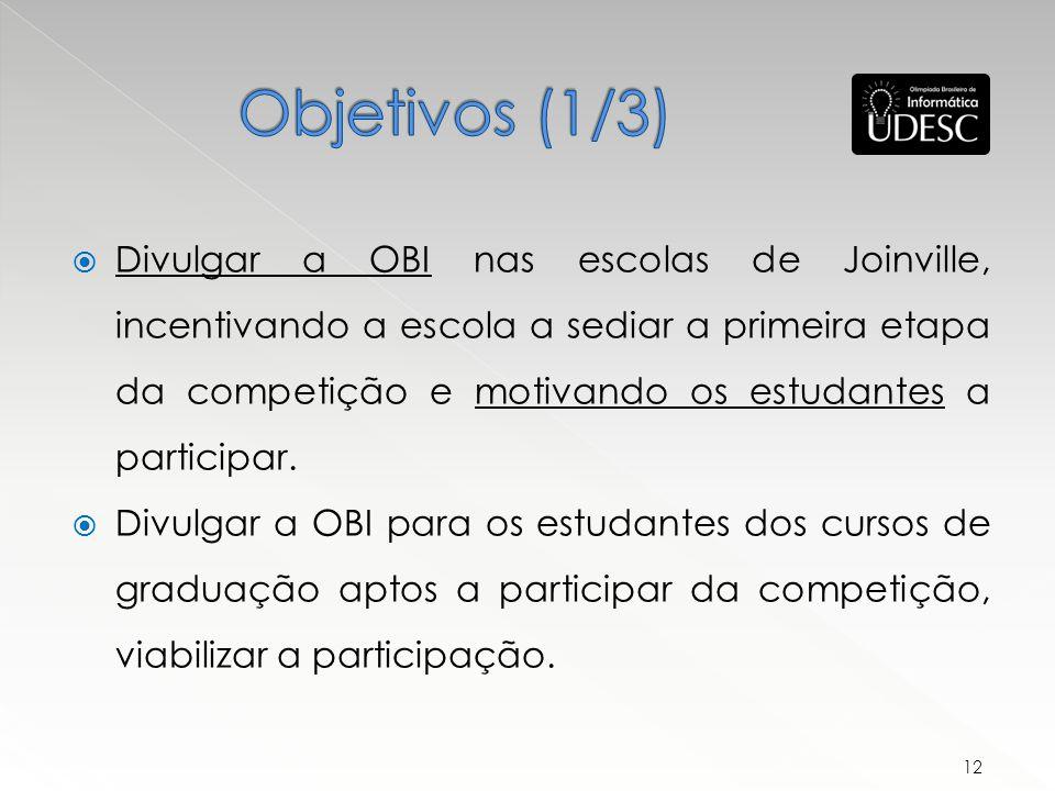 Divulgar a OBI nas escolas de Joinville, incentivando a escola a sediar a primeira etapa da competição e motivando os estudantes a participar.