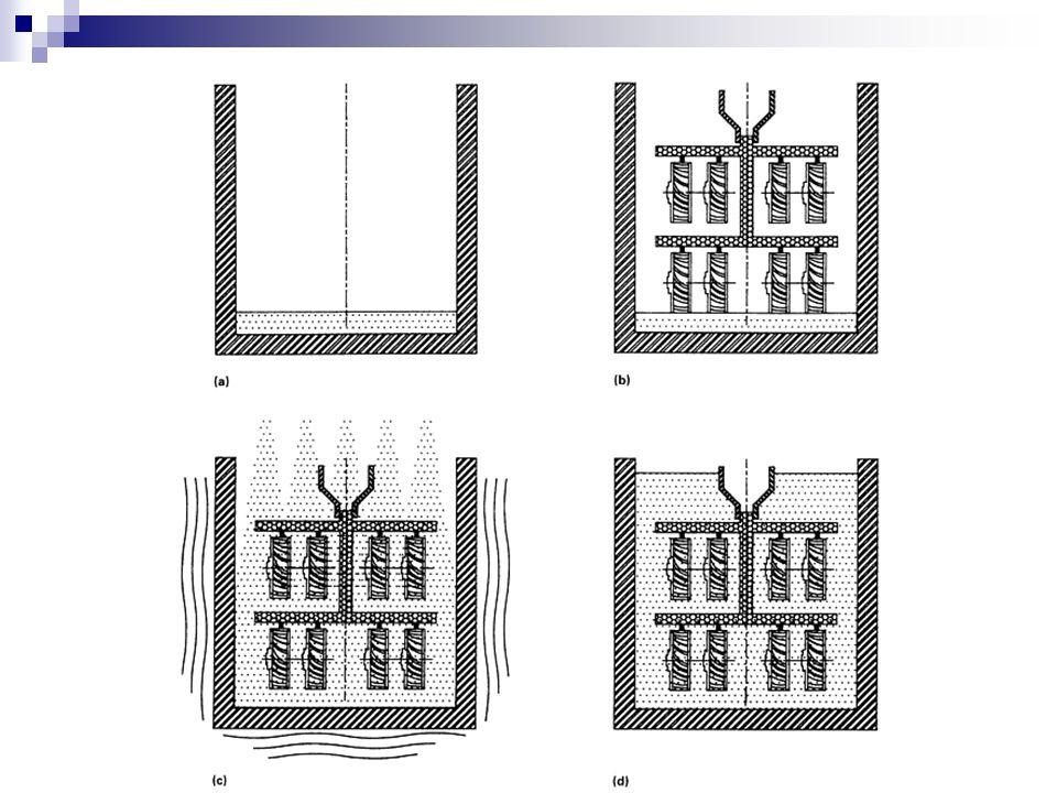Fabricação do Molde Problemas que podem ocorrer durante o enchimento da caixa de moldagem: Tempos de vibração muito curtos podem não reproduzir detalhes complicados do modelo e tempos excessivamente altos podem causar avarias no modelo.