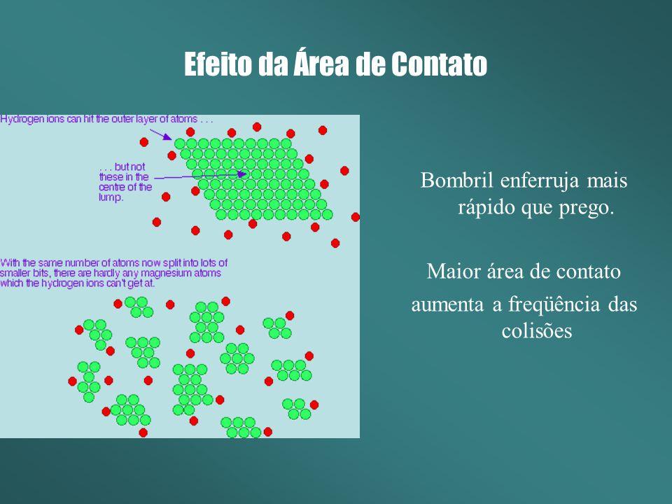 Efeito da Área de Contato Bombril enferruja mais rápido que prego. Maior área de contato aumenta a freqüência das colisões