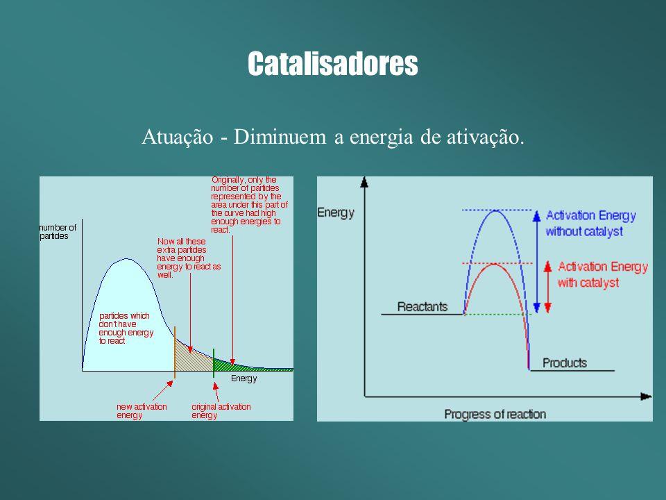 Catalisadores Atuação - Diminuem a energia de ativação.