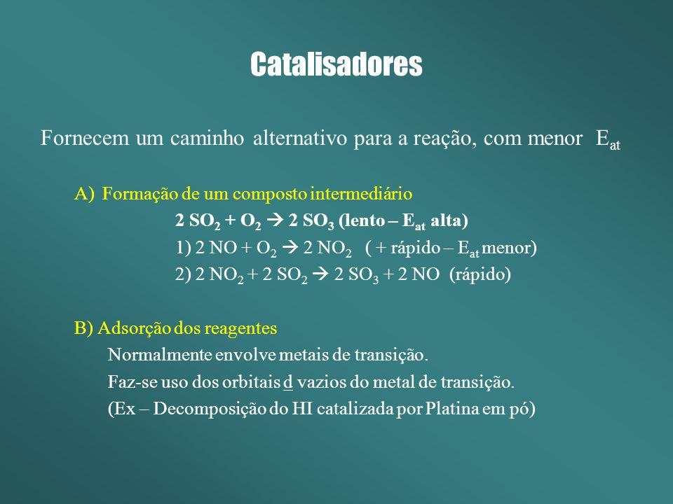 Catalisadores Fornecem um caminho alternativo para a reação, com menor E at A)Formação de um composto intermediário 2 SO 2 + O 2 2 SO 3 (lento – E at