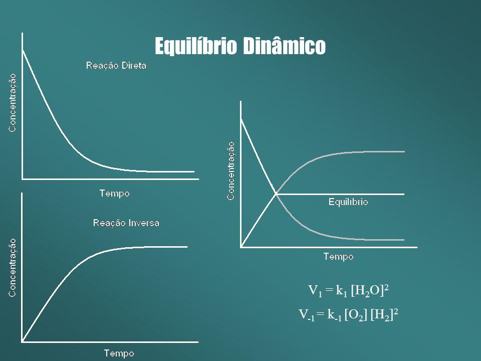 Equilíbrio Dinâmico V 1 = k 1 [H 2 O] 2 V -1 = k -1 [O 2 ] [H 2 ] 2