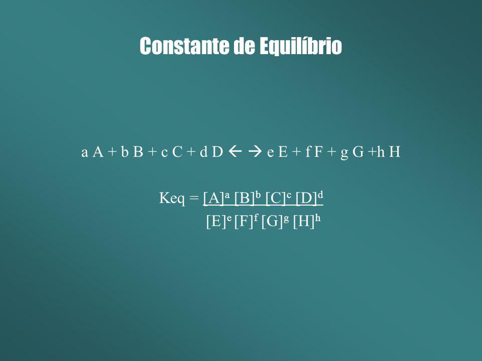 Constante de Equilíbrio a A + b B + c C + d D e E + f F + g G +h H Keq = [A] a [B] b [C] c [D] d [E] e [F] f [G] g [H] h