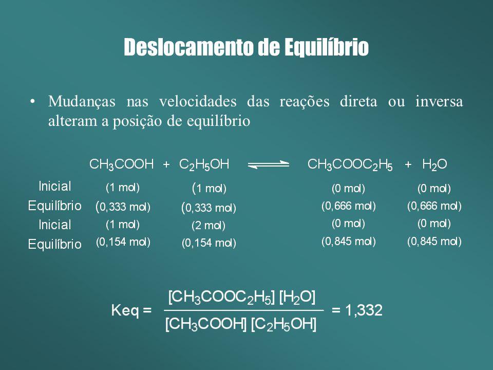 Deslocamento de Equilíbrio Mudanças nas velocidades das reações direta ou inversa alteram a posição de equilíbrio