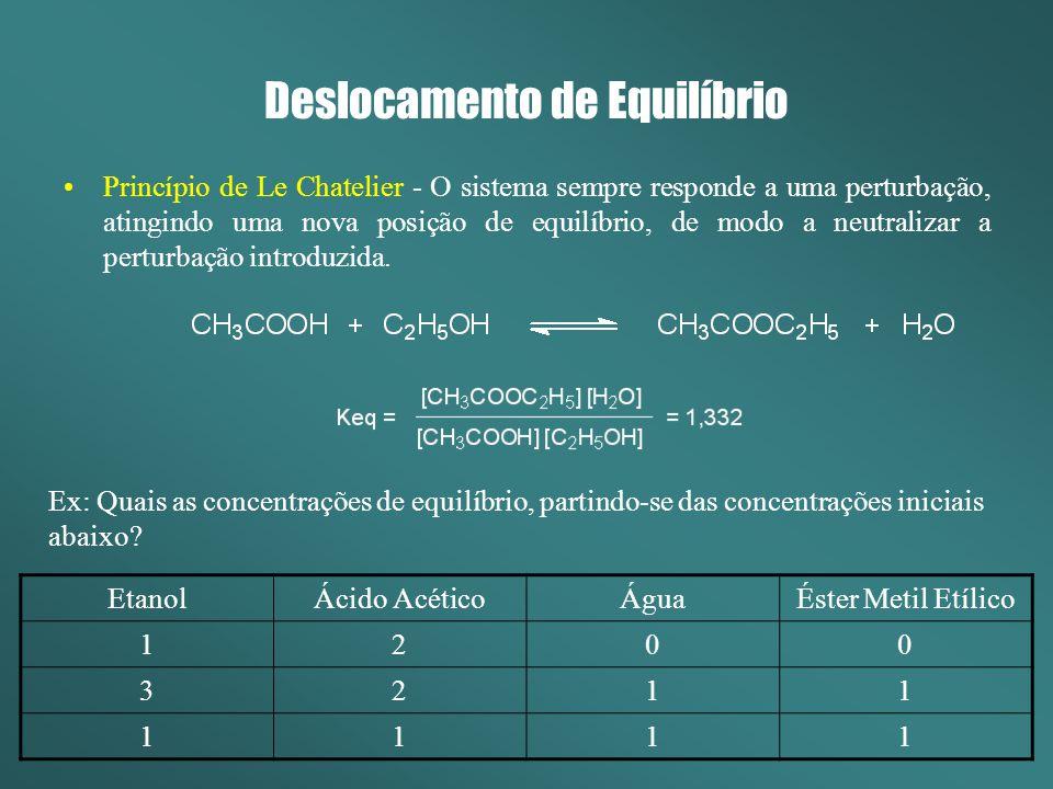 Deslocamento de Equilíbrio Princípio de Le Chatelier - O sistema sempre responde a uma perturbação, atingindo uma nova posição de equilíbrio, de modo a neutralizar a perturbação introduzida.