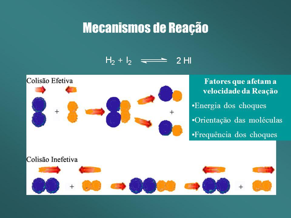 Mecanismos de Reação Fatores que afetam a velocidade da Reação Energia dos choques Orientação das moléculas Frequência dos choques